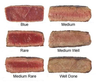 как жарить стейк из говядины на сковороде медиум